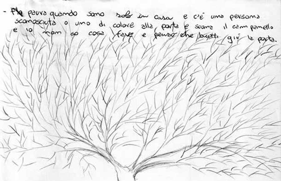 Grafologia – Scripta … volant. Il sogno a occhi aperti e lo sguardo grafologico.